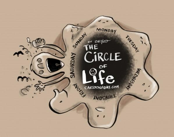 circle-of-life-598x470